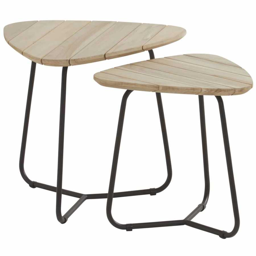 4 Seasons Outdoor Axel Coffee Tables - Set Of 2